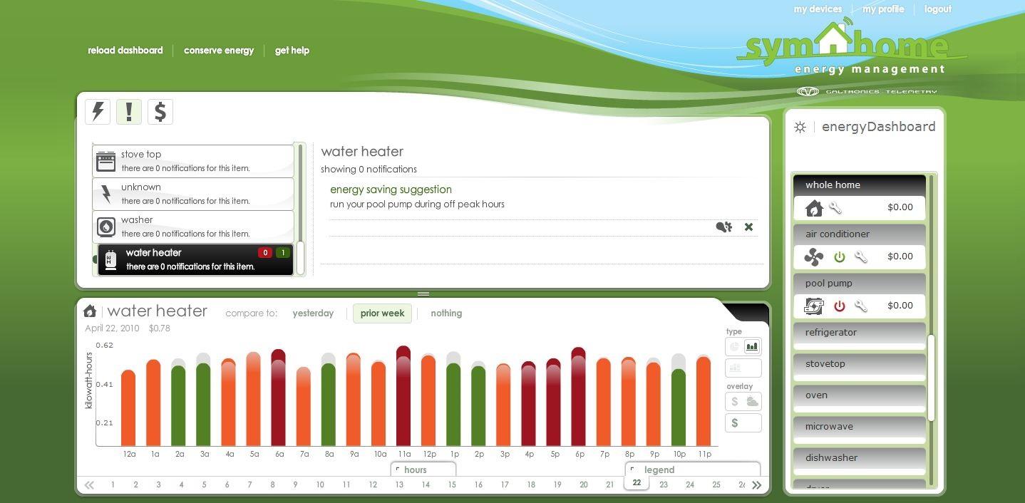 Energy Control System : New generation energy management system altoros